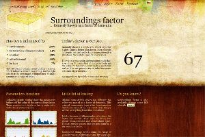 Surroundings factor